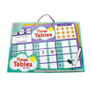 XM1593_Times-Table-Wallchart_01